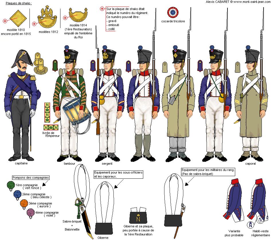 InfanterieLigne(fusiliers)b